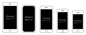 iPhoneの大きさ
