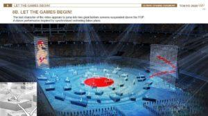 理想の東京オリンピック2020開会式